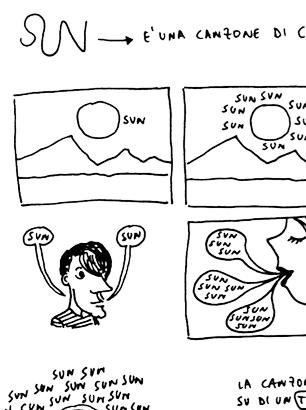 Caribou – Sun