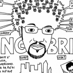 King Britt – The intricate beauty