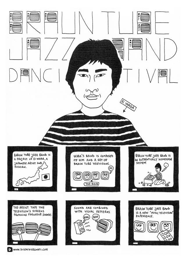 Braun Tube Jazz Band
