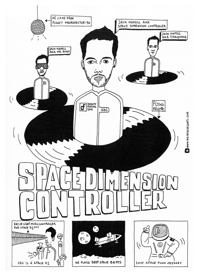 Space Dimension Controller