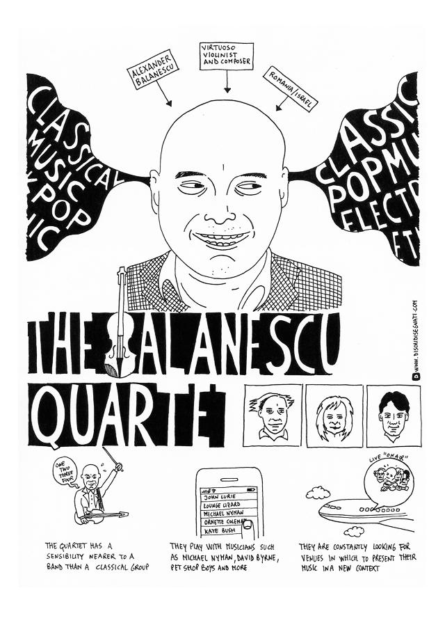The Balanescu Quartet