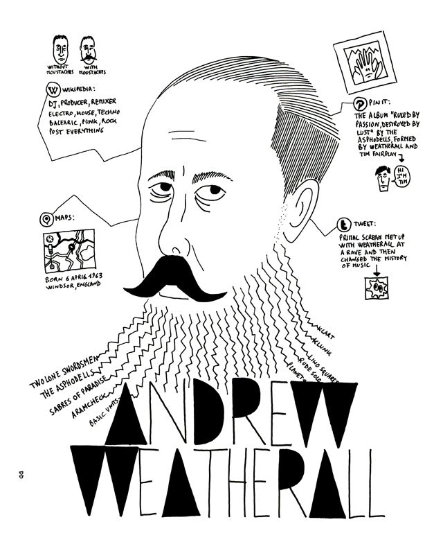 Andrew Weatherall su Dischi Disegnati