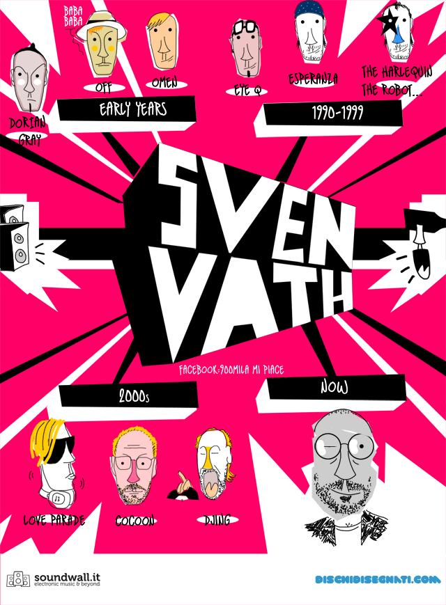 Sven Vath su Dischi Disegnati