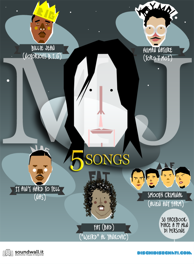 Michael Jackson su Dischi Disegnati